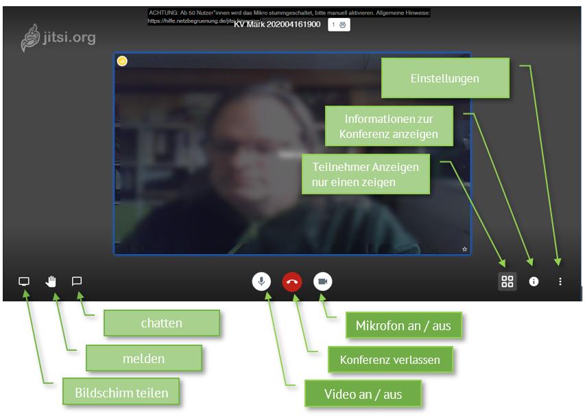Übersicht über die Grundfunktionen der Jitsi-Videokonferenz